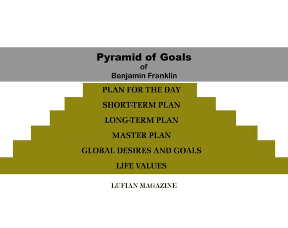 goals lufian